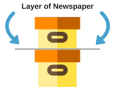 The Newspaper Method
